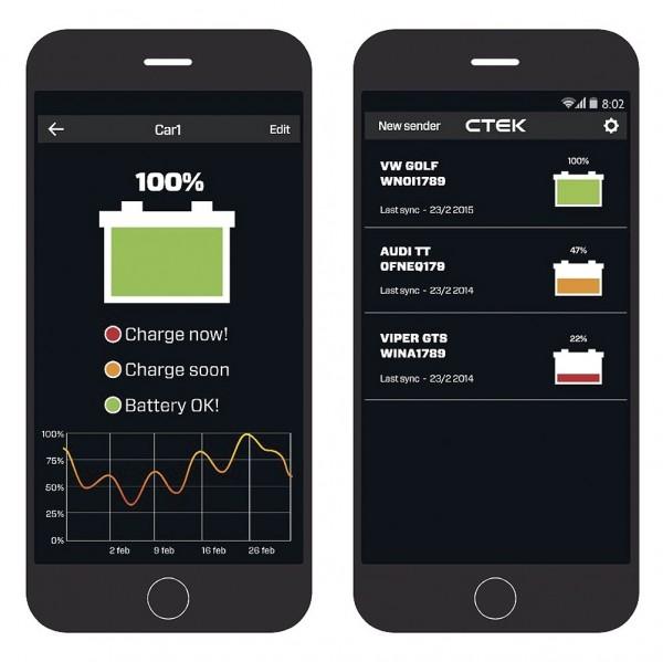 System monitorowania akumulatorów CTEK