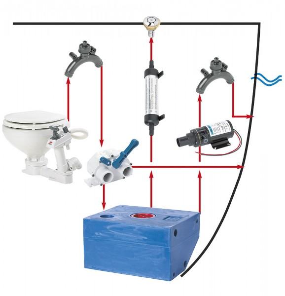 Sewage Tank Kit