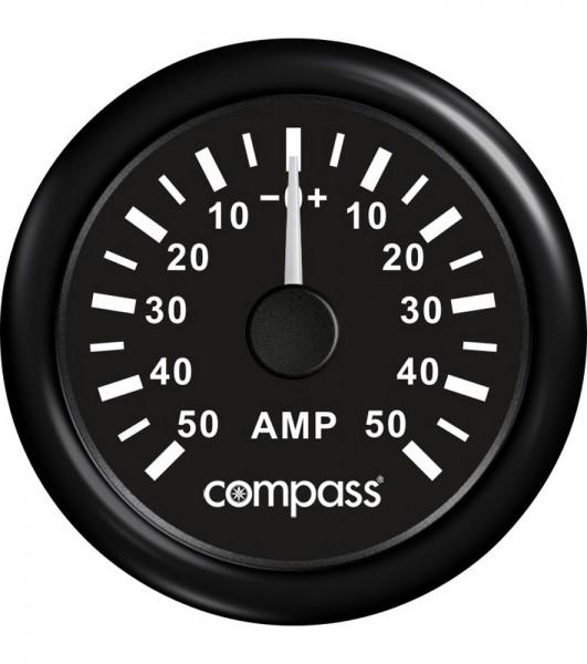 Ampermeter analog