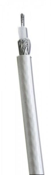 RG58 Coax-kabel zwart